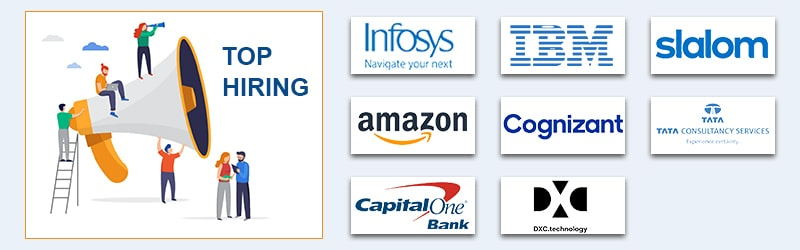 Blog_Content_on_Amazon_Web_Services_(Updated_Content).jpg