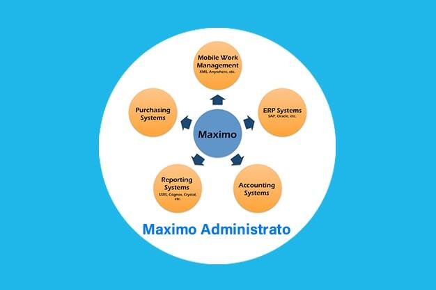 Maximo_Administrator_and_Implementer-min.jpg